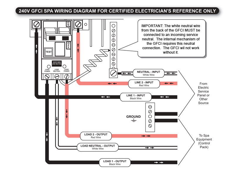 Tripping Gfci About Once Every Two Weeks How To Diagnose – Ground Fault Circuit Interrupter Wiring Diagram